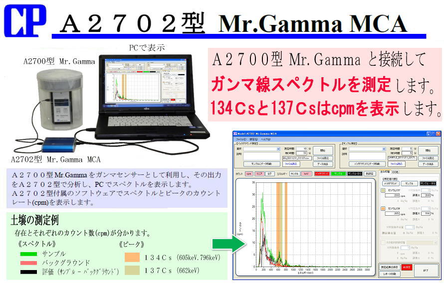 A2702型Mr.Gamma MCA