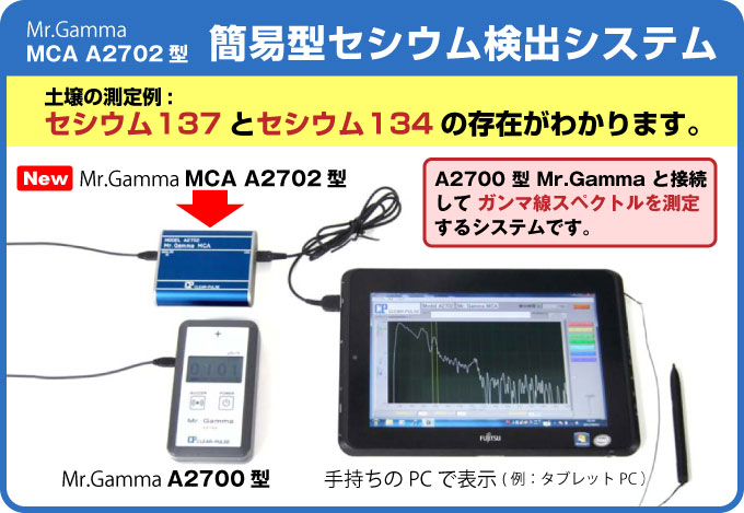 Mr.Gamma MCA A2702型